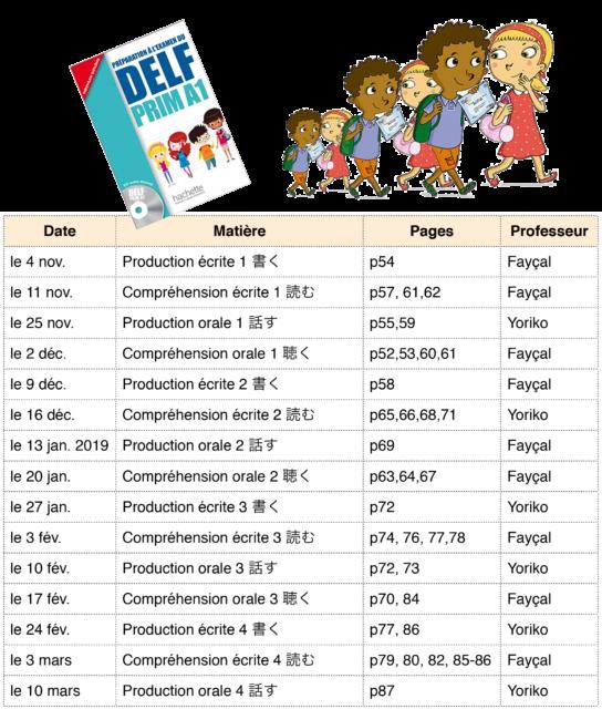 delf A1 prim préparation mars printemps 2019 対策 デルフ 講座 春 季春 2019年