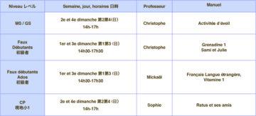 外国語として学ぶフランス語|子供のためのフランス語|フランス語部門の画像